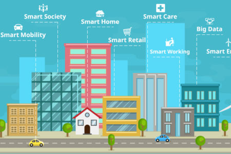 Smart City più sicure con le nuove tecnologie?