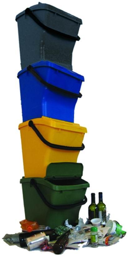 tipi di riciclaggio